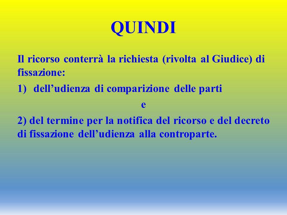 QUINDI Il ricorso conterrà la richiesta (rivolta al Giudice) di fissazione: 1)dell'udienza di comparizione delle parti e 2) del termine per la notific