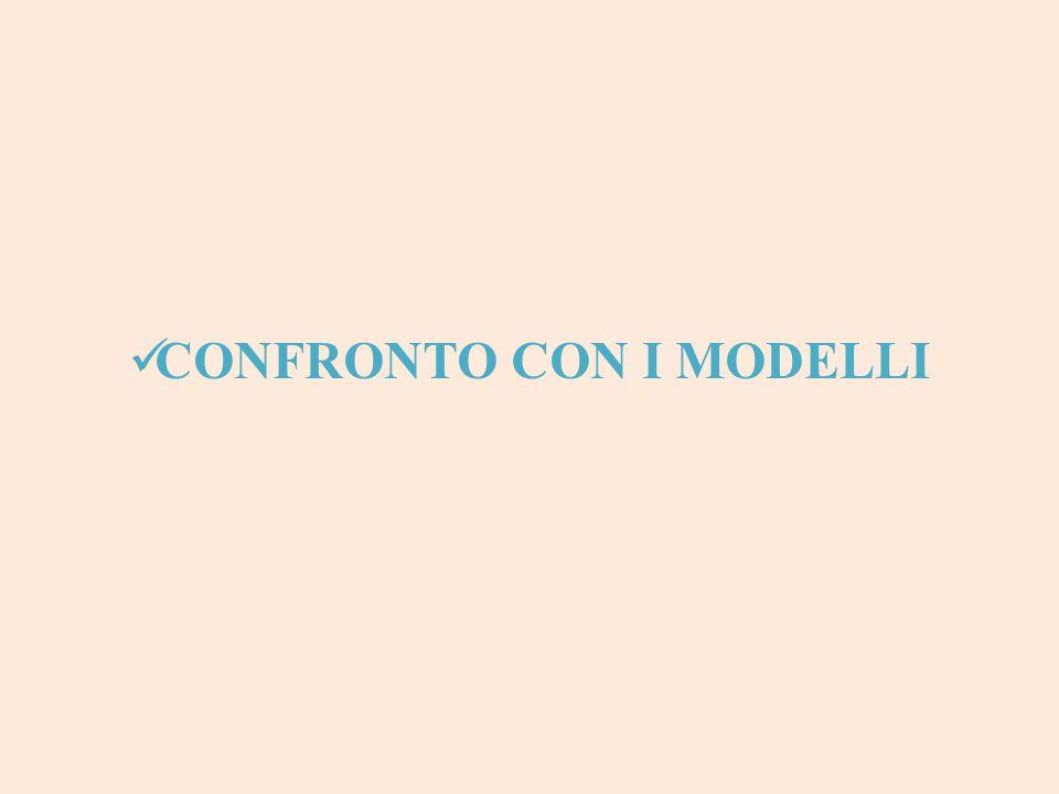 CONFRONTO CON I MODELLI