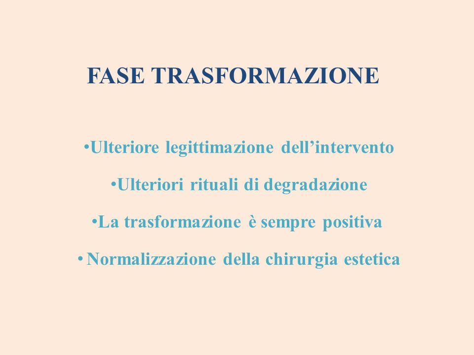 FASE TRASFORMAZIONE Ulteriore legittimazione dell'intervento Normalizzazione della chirurgia estetica La trasformazione è sempre positiva Ulteriori ri