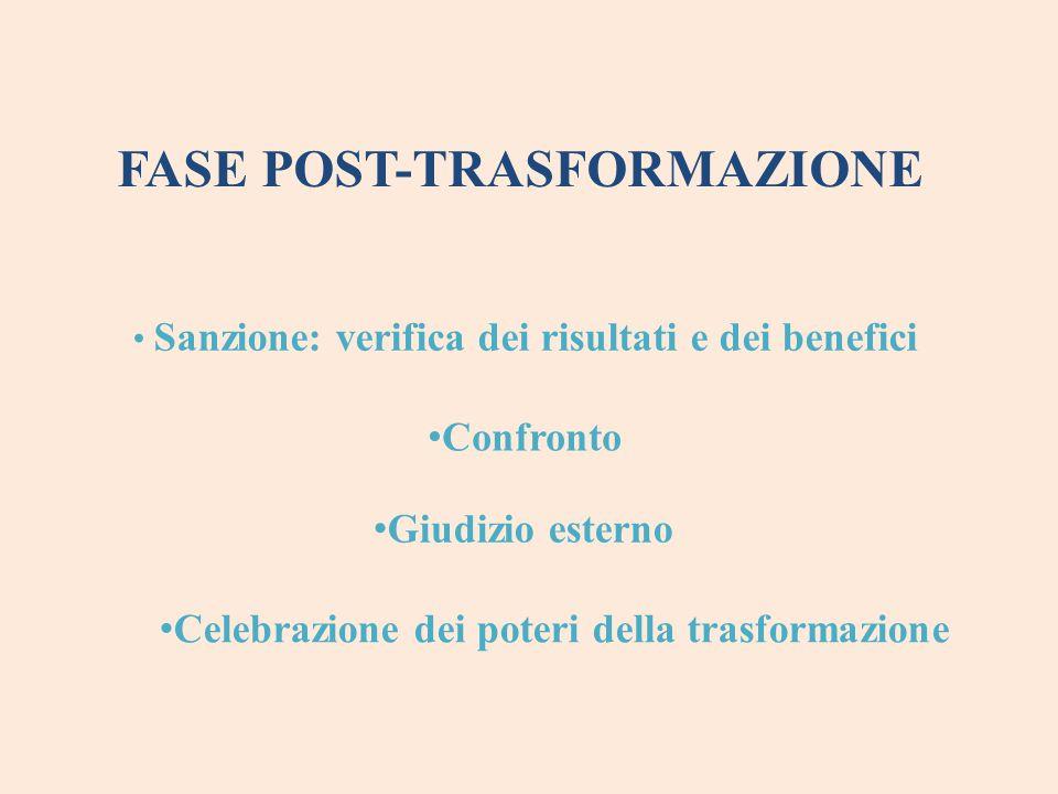 FASE POST-TRASFORMAZIONE Sanzione: verifica dei risultati e dei benefici Celebrazione dei poteri della trasformazione Giudizio esterno Confronto