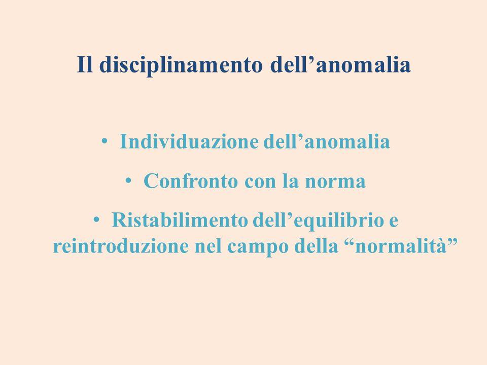 """Il disciplinamento dell'anomalia Individuazione dell'anomalia Confronto con la norma Ristabilimento dell'equilibrio e reintroduzione nel campo della """""""