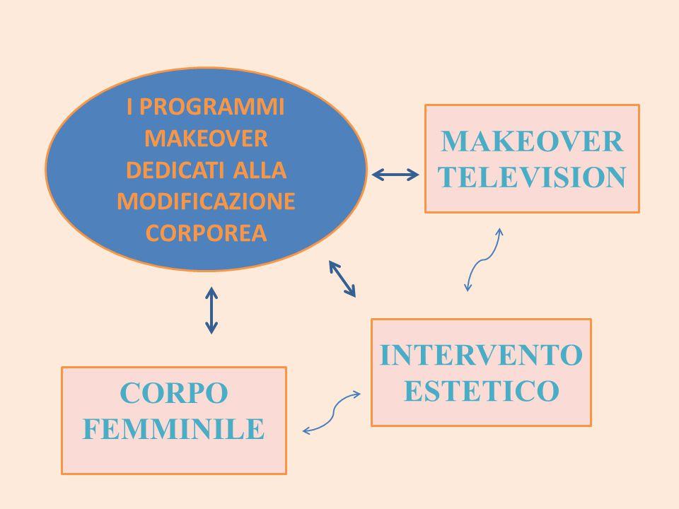 I PROGRAMMI MAKEOVER DEDICATI ALLA MODIFICAZIONE CORPOREA MAKEOVER TELEVISION INTERVENTO ESTETICO CORPO FEMMINILE