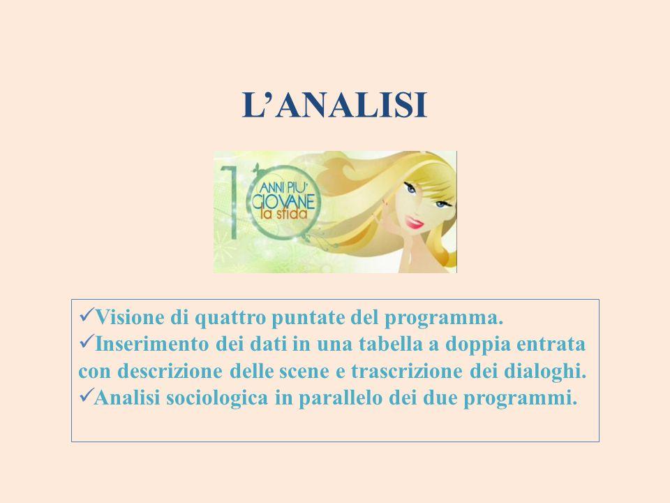 L'ANALISI Visione di quattro puntate del programma. Inserimento dei dati in una tabella a doppia entrata con descrizione delle scene e trascrizione de