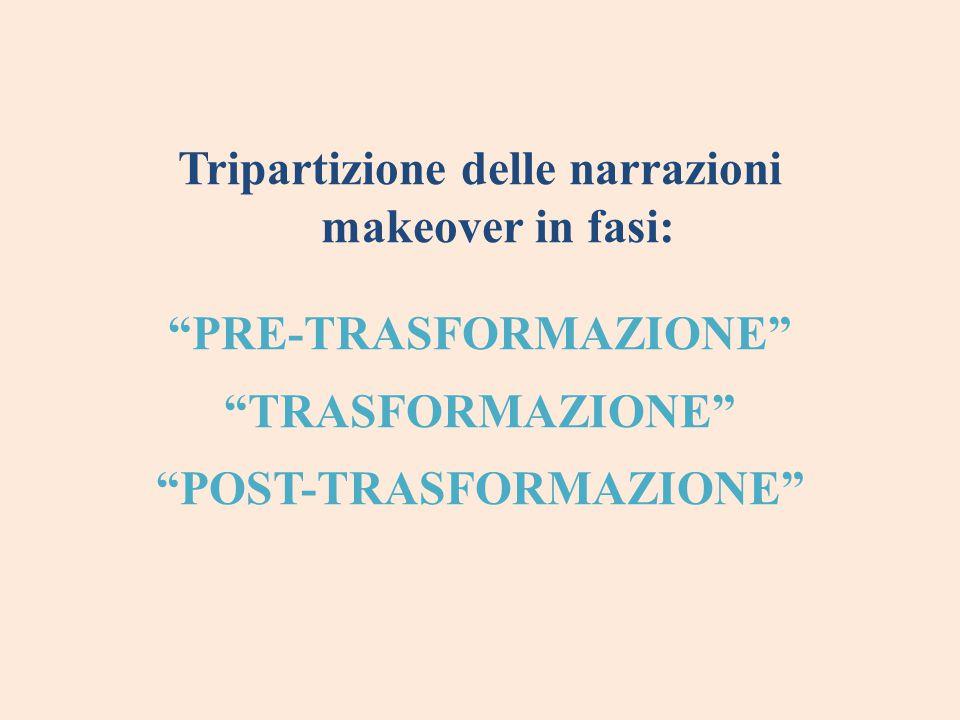 """Tripartizione delle narrazioni makeover in fasi: """"PRE-TRASFORMAZIONE"""" """"TRASFORMAZIONE"""" """"POST-TRASFORMAZIONE"""""""