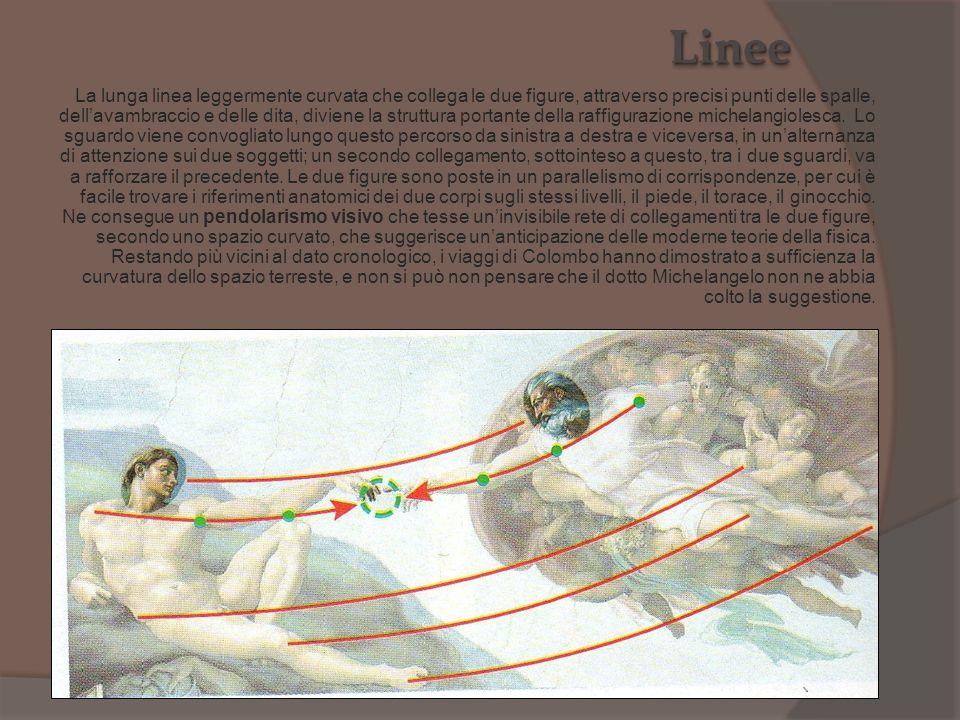 La lunga linea leggermente curvata che collega le due figure, attraverso precisi punti delle spalle, dell'avambraccio e delle dita, diviene la struttu