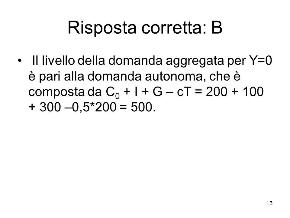 13 Risposta corretta: B Il livello della domanda aggregata per Y=0 è pari alla domanda autonoma, che è composta da C 0 + I + G – cT = 200 + 100 + 300