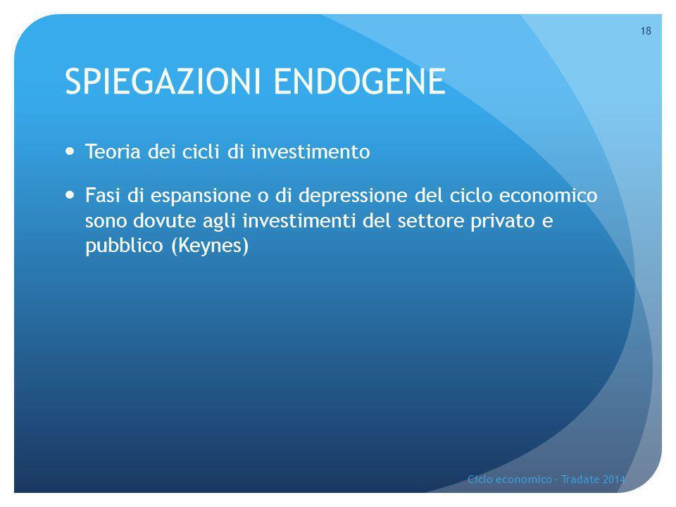 SPIEGAZIONI ENDOGENE Teoria dei cicli di investimento Fasi di espansione o di depressione del ciclo economico sono dovute agli investimenti del settore privato e pubblico (Keynes) Ciclo economico - Tradate 2014 18