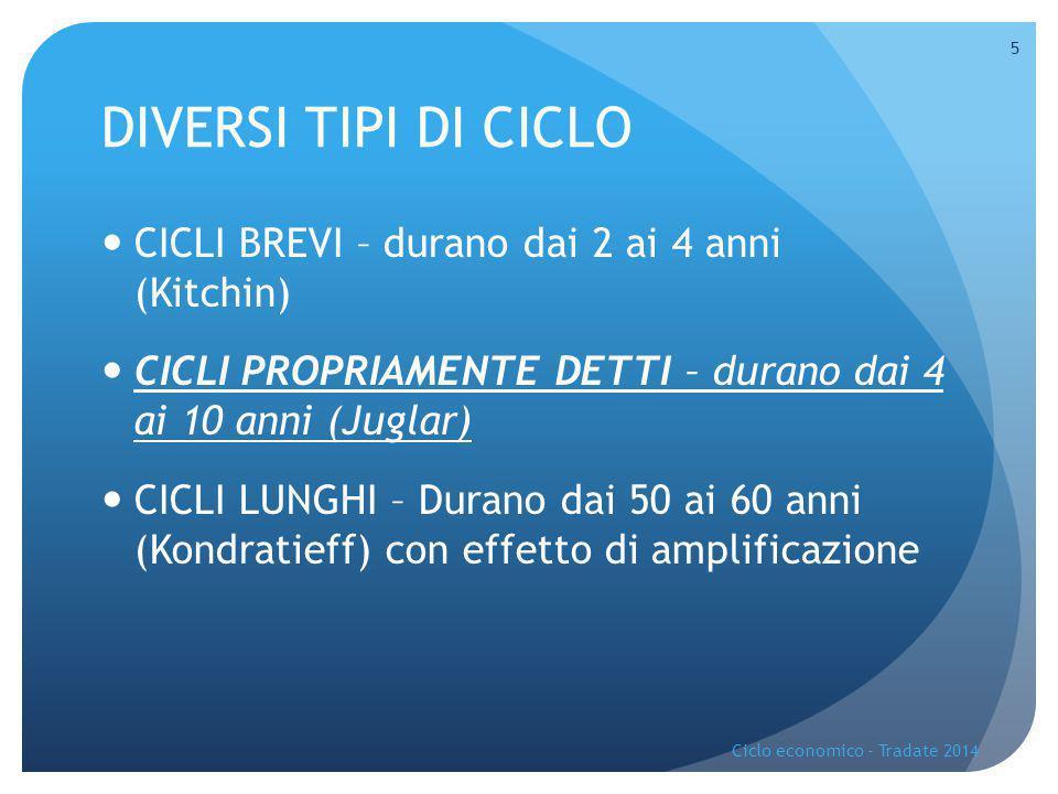 LE FASI DEL CICLO ECONOMICO Ciclo economico - Tradate 2014 6