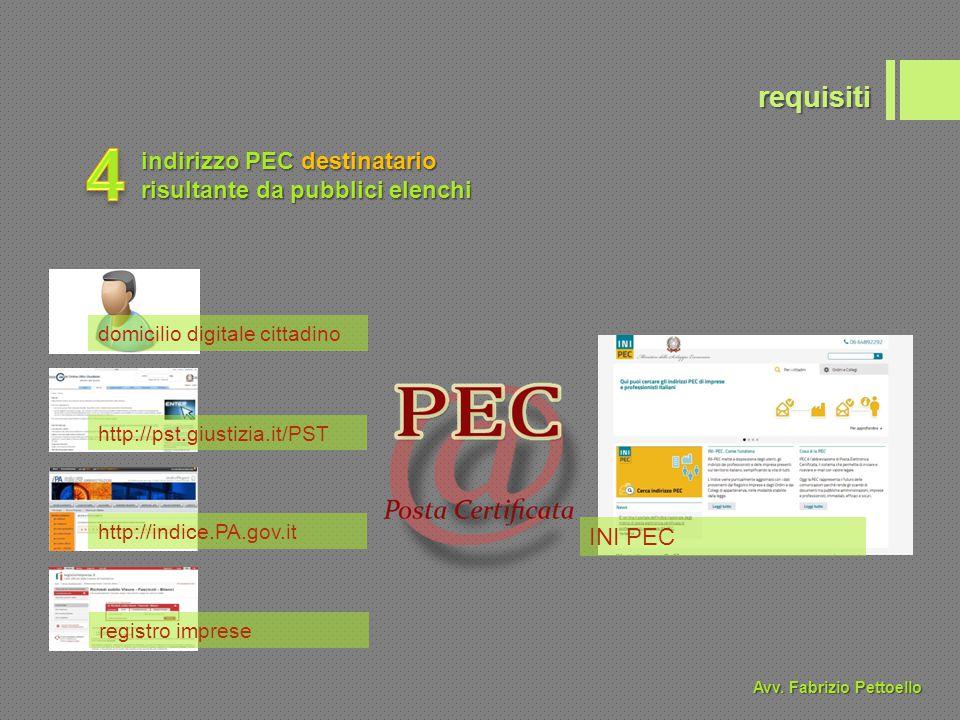 requisiti indirizzo PEC destinatario risultante da pubblici elenchi http://indice.PA.gov.it registro imprese http://pst.giustizia.it/PST INI PEC domic