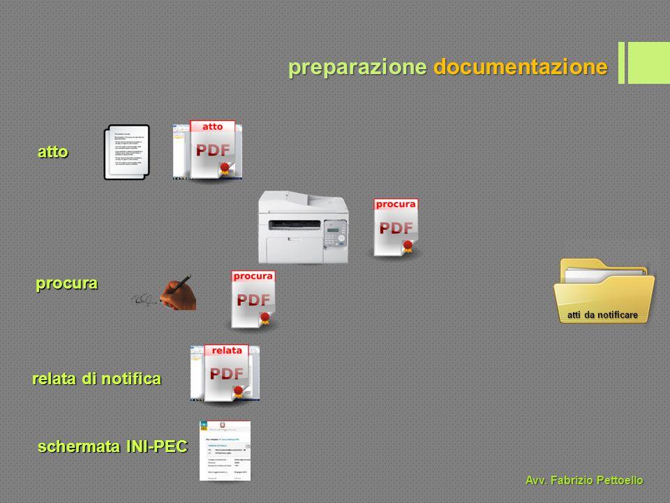 preparazione documentazione atto procura relata di notifica Avv. Fabrizio Pettoello atti da notificare schermata INI-PEC