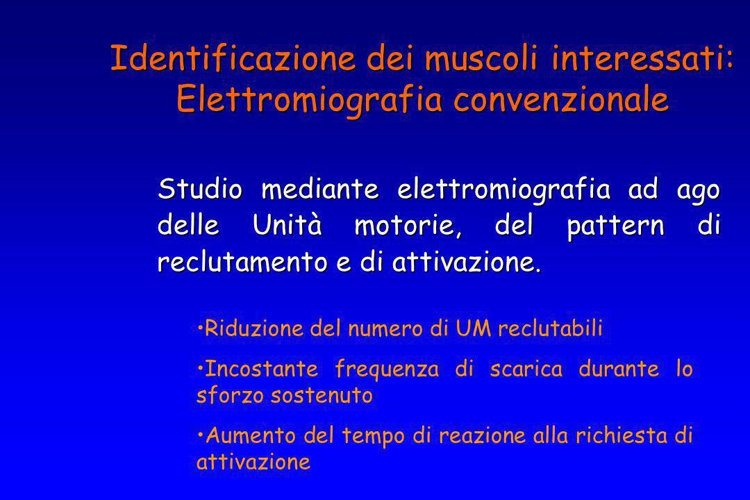 Studio mediante elettromiografia ad ago delle Unità motorie, del pattern di reclutamento e di attivazione. Identificazione dei muscoli interessati: El