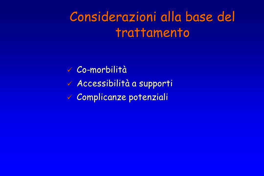 Co-morbilità Co-morbilità Accessibilità a supporti Accessibilità a supporti Complicanze potenziali Complicanze potenziali Considerazioni alla base del