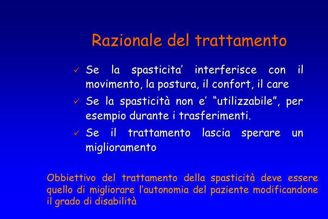 Se la spasticita' interferisce con il movimento, la postura, il confort, il care Se la spasticita' interferisce con il movimento, la postura, il confo