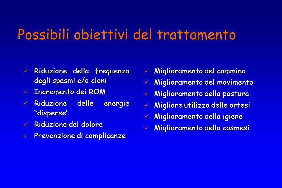 Possibili obiettivi del trattamento Riduzione della frequenza degli spasmi e/o cloni Riduzione della frequenza degli spasmi e/o cloni Incremento dei R
