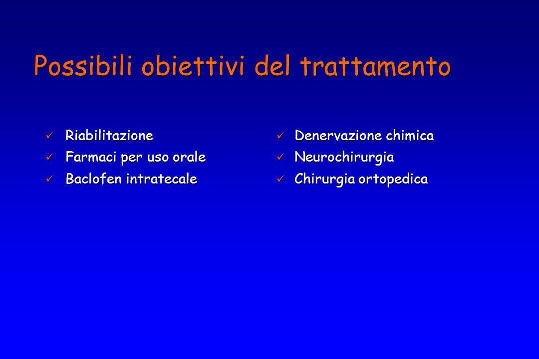 Possibili obiettivi del trattamento Riabilitazione Riabilitazione Farmaci per uso orale Farmaci per uso orale Baclofen intratecale Baclofen intratecal