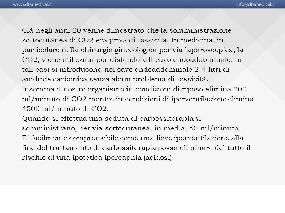 G ià negli anni 20 venne dimostrato che la somministrazione sottocutanea di CO2 era priva di tossicità.