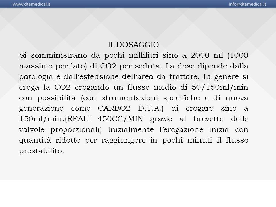 IL DOSAGGIO Si somministrano da pochi millilitri sino a 2000 ml (1000 massimo per lato) di CO2 per seduta.