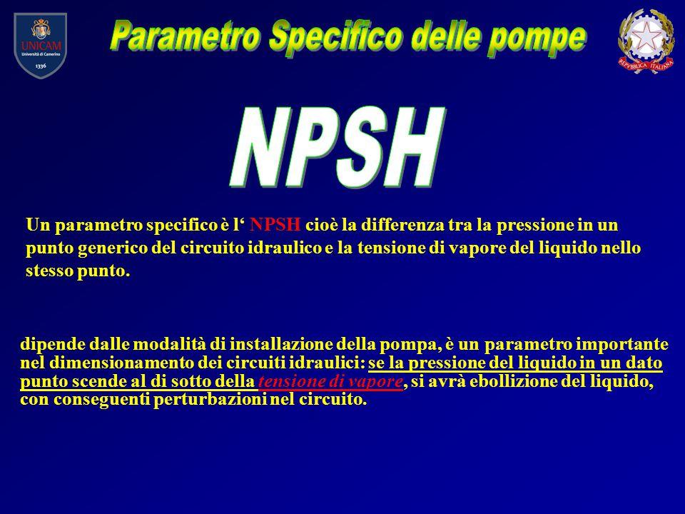 Un parametro specifico è l' NPSH cioè la differenza tra la pressione in un punto generico del circuito idraulico e la tensione di vapore del liquido n