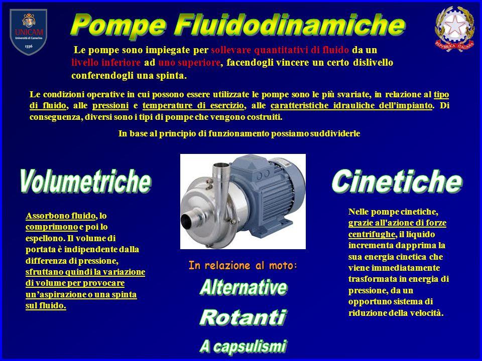 Le condizioni operative in cui possono essere utilizzate le pompe sono le più svariate, in relazione al tipo di fluido, alle pressioni e temperature d