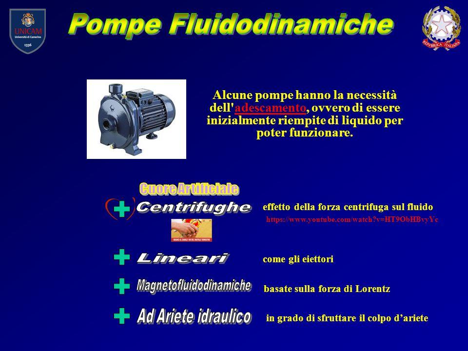 in grado di sfruttare il colpo d'ariete Alcune pompe hanno la necessità dell'adescamento, ovvero di essere inizialmente riempite di liquido per poter