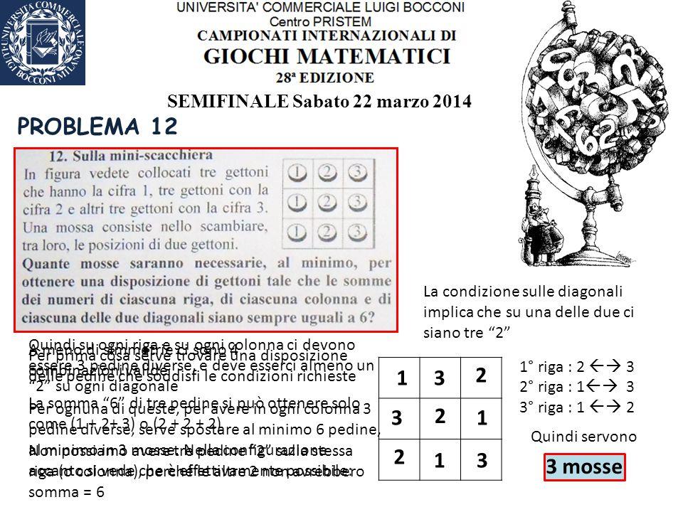 SEMIFINALE Sabato 22 marzo 2014 PROBLEMA 12 Per prima cosa serve trovare una disposizione delle pedine che soddisfi le condizioni richieste La somma 6 di tre pedine si può ottenere solo come (1 + 2+ 3) o (2 + 2 + 2) Non possiamo avere tre pedine 2 sulla stessa riga (o colonna), perché le altre 2 non avrebbero somma = 6 Quindi su ogni riga e su ogni colonna ci devono essere 3 pedine diverse, e deve esserci almeno un 2 su ogni diagonale 2 2 2 La condizione sulle diagonali implica che su una delle due ci siano tre 2 1 3 3 31 1 A meno di simmetrie ci sono 4 combinazioni valide Per ognuna di queste, per avere in ogni colonna 3 pedine diverse, serve spostare al minimo 6 pedine, al minimo in 3 mosse.