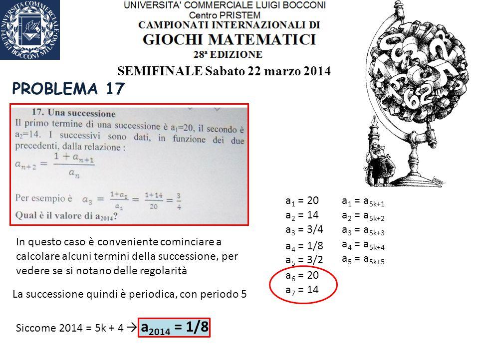 SEMIFINALE Sabato 22 marzo 2014 PROBLEMA 17 In questo caso è conveniente cominciare a calcolare alcuni termini della successione, per vedere se si notano delle regolarità a 1 = 20 a 2 = 14 a 3 = 3/4 a 4 = 1/8 a 5 = 3/2 a 6 = 20 a 7 = 14 La successione quindi è periodica, con periodo 5 a 1 = a 5k+1 a 2 = a 5k+2 a 3 = a 5k+3 a 4 = a 5k+4 a 5 = a 5k+5 Siccome 2014 = 5k + 4  a 2014 = 1/8