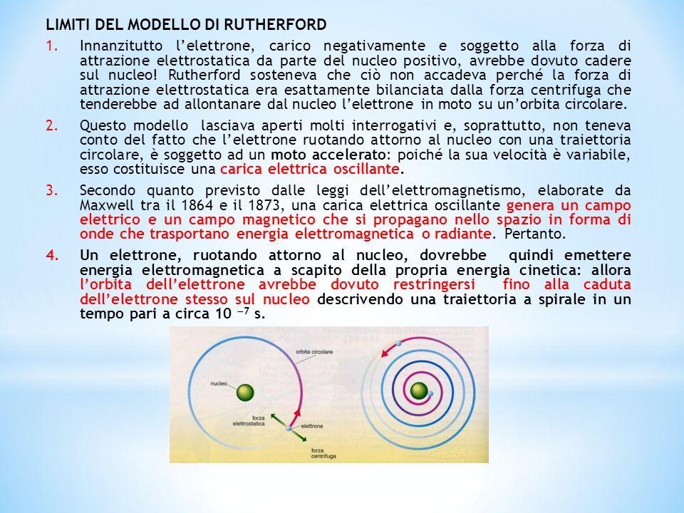 LIMITI DEL MODELLO DI RUTHERFORD 1.Innanzitutto l'elettrone, carico negativamente e soggetto alla forza di attrazione elettrostatica da parte del nucl