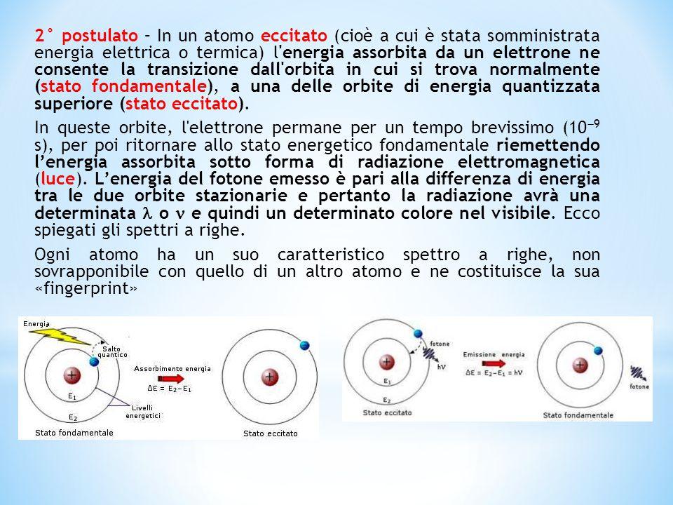 2° postulato – In un atomo eccitato (cioè a cui è stata somministrata energia elettrica o termica) l'energia assorbita da un elettrone ne consente la