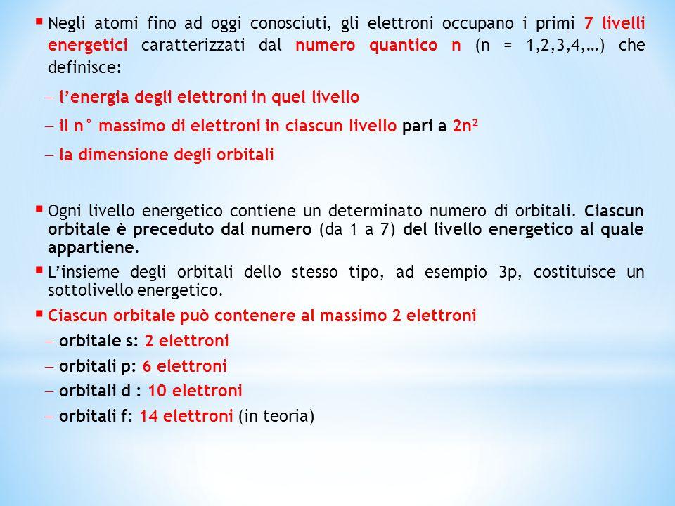  Negli atomi fino ad oggi conosciuti, gli elettroni occupano i primi 7 livelli energetici caratterizzati dal numero quantico n (n = 1,2,3,4,…) che de