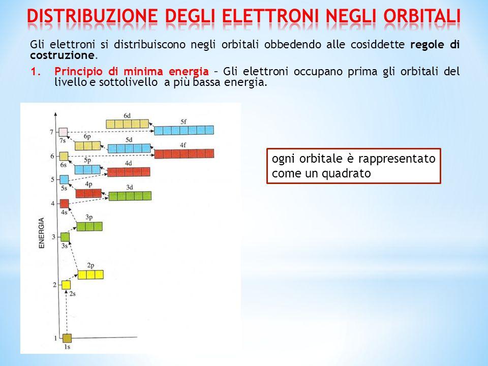 Gli elettroni si distribuiscono negli orbitali obbedendo alle cosiddette regole di costruzione. 1.Principio di minima energia – Gli elettroni occupano