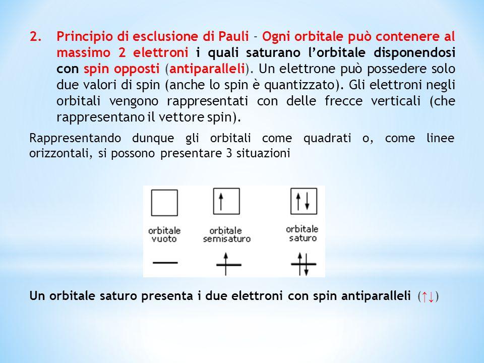 2.Principio di esclusione di Pauli - Ogni orbitale può contenere al massimo 2 elettroni i quali saturano l'orbitale disponendosi con spin opposti (ant