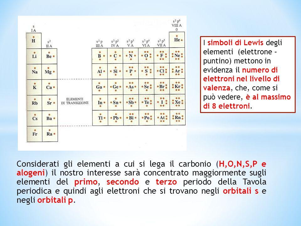 Considerati gli elementi a cui si lega il carbonio (H,O,N,S,P e alogeni) il nostro interesse sarà concentrato maggiormente sugli elementi del primo, s