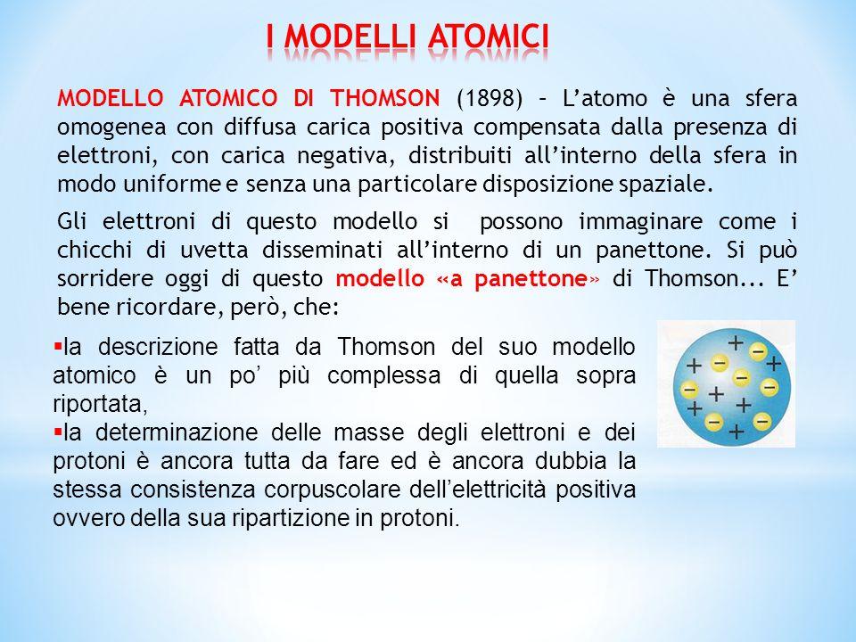MODELLO ATOMICO DI THOMSON (1898) – L'atomo è una sfera omogenea con diffusa carica positiva compensata dalla presenza di elettroni, con carica negati
