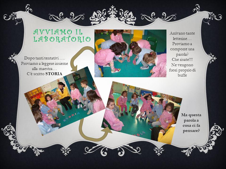 RIFLETTIAMOCI UN PO' SU… I bambini apprendono gradualmente ad organizzarsi nel tempo e nello spazio a partire dai loro vissuti quotidiani di vita fami