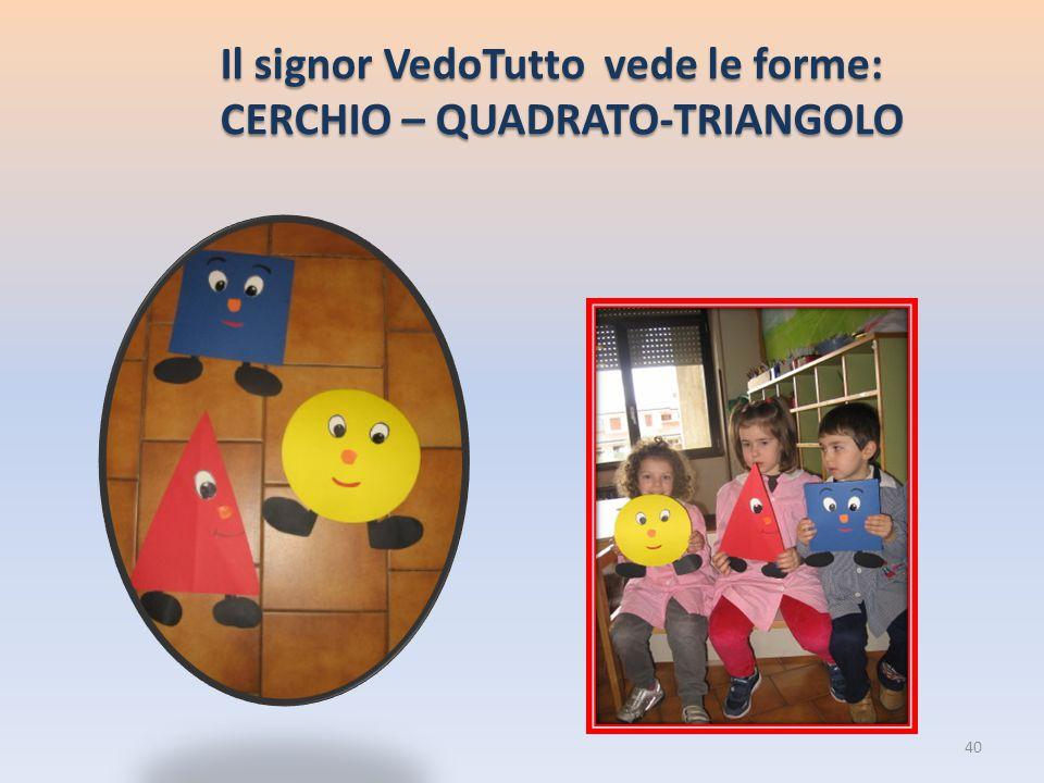 Il signor VedoTutto vede le forme: CERCHIO – QUADRATO-TRIANGOLO 40