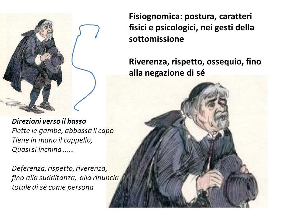 Fisiognomica: postura, caratteri fisici e psicologici, nei gesti della sottomissione Riverenza, rispetto, ossequio, fino alla negazione di sé Direzion
