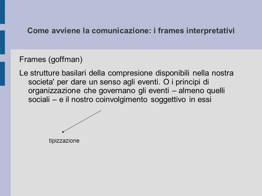 Come avviene la comunicazione: i frames interpretativi Frames (goffman) Le strutture basilari della compresione disponibili nella nostra societa per dare un senso agli eventi.