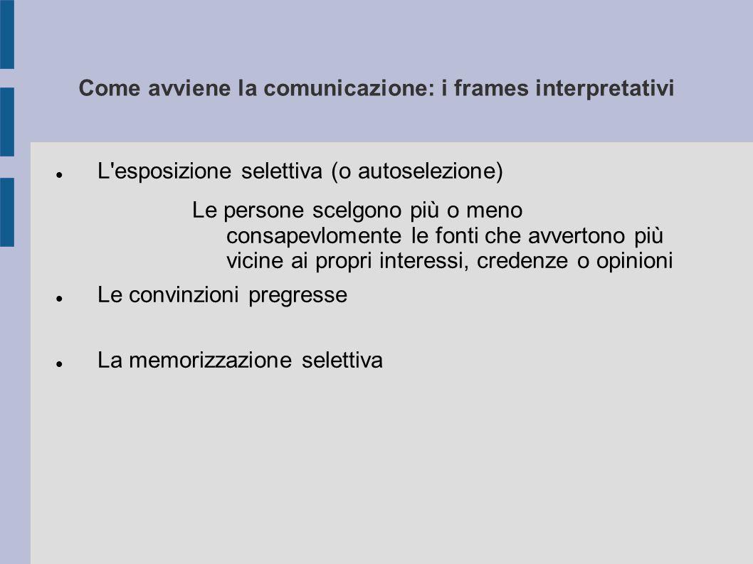 Come avviene la comunicazione: i frames interpretativi L esposizione selettiva (o autoselezione) Le persone scelgono più o meno consapevlomente le fonti che avvertono più vicine ai propri interessi, credenze o opinioni Le convinzioni pregresse La memorizzazione selettiva