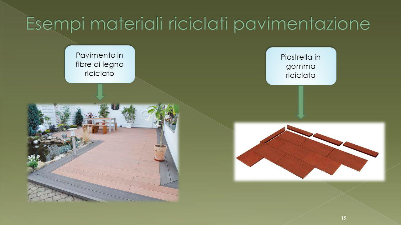 Pavimento in fibre di legno riciclato Piastrella in gomma riciclata 12