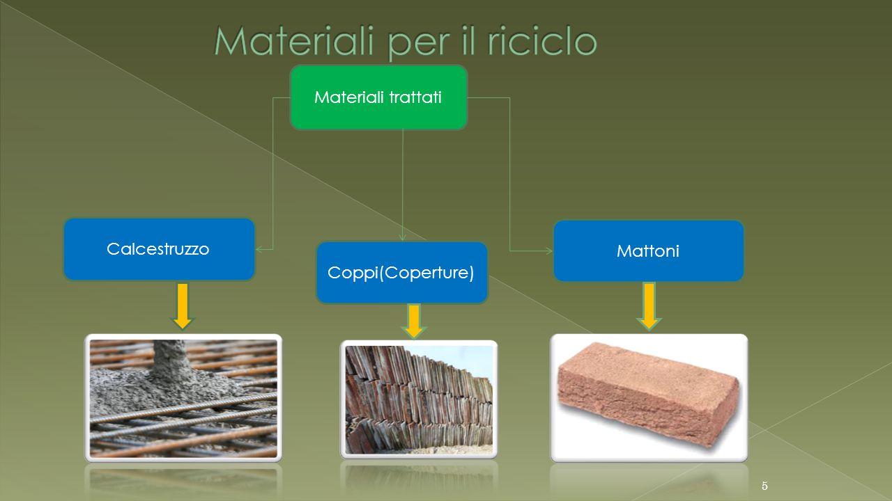 Calcestruzzo Mattoni Materiali trattati Coppi(Coperture) 5