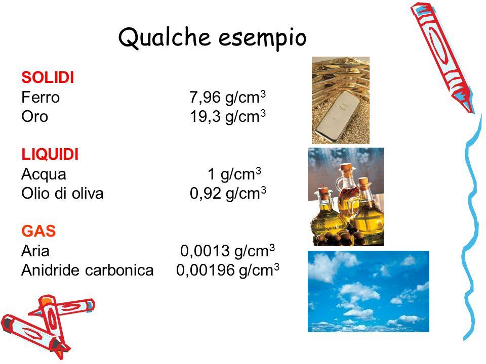 Qualche esempio SOLIDI Ferro 7,96 g/cm 3 Oro 19,3 g/cm 3 GAS Aria 0,0013 g/cm 3 Anidride carbonica 0,00196 g/cm 3 LIQUIDI Acqua 1 g/cm 3 Olio di oliva 0,92 g/cm 3