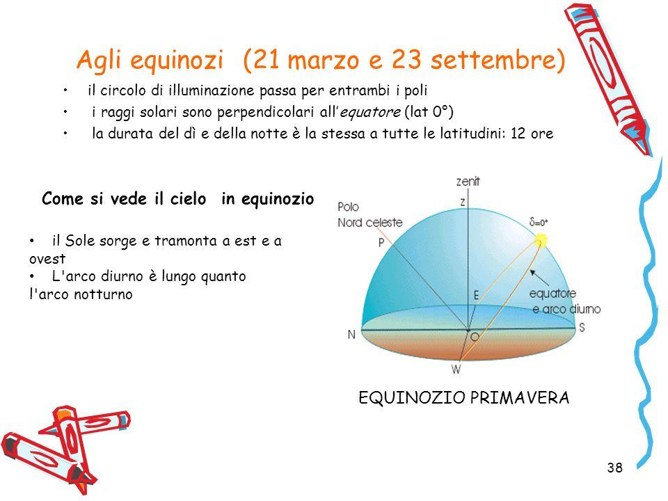 Agli equinozi (21 marzo e 23 settembre) 38 il circolo di illuminazione passa per entrambi i poli i raggi solari sono perpendicolari all'equatore (lat 0°) la durata del dì e della notte è la stessa a tutte le latitudini: 12 ore Come si vede il cielo in equinozio il Sole sorge e tramonta a est e a ovest L arco diurno è lungo quanto l arco notturno EQUINOZIO PRIMAVERA
