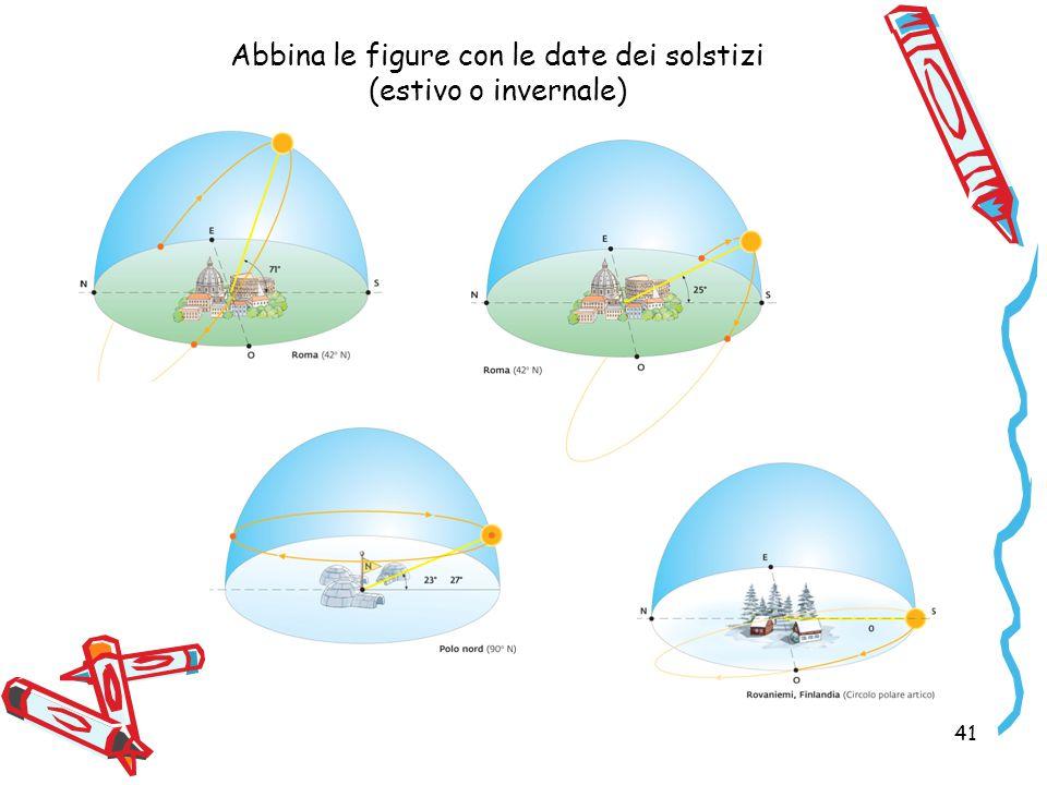Abbina le figure con le date dei solstizi (estivo o invernale) 41