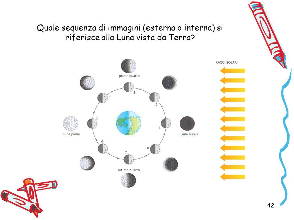 Quale sequenza di immagini (esterna o interna) si riferisce alla Luna vista da Terra? 42