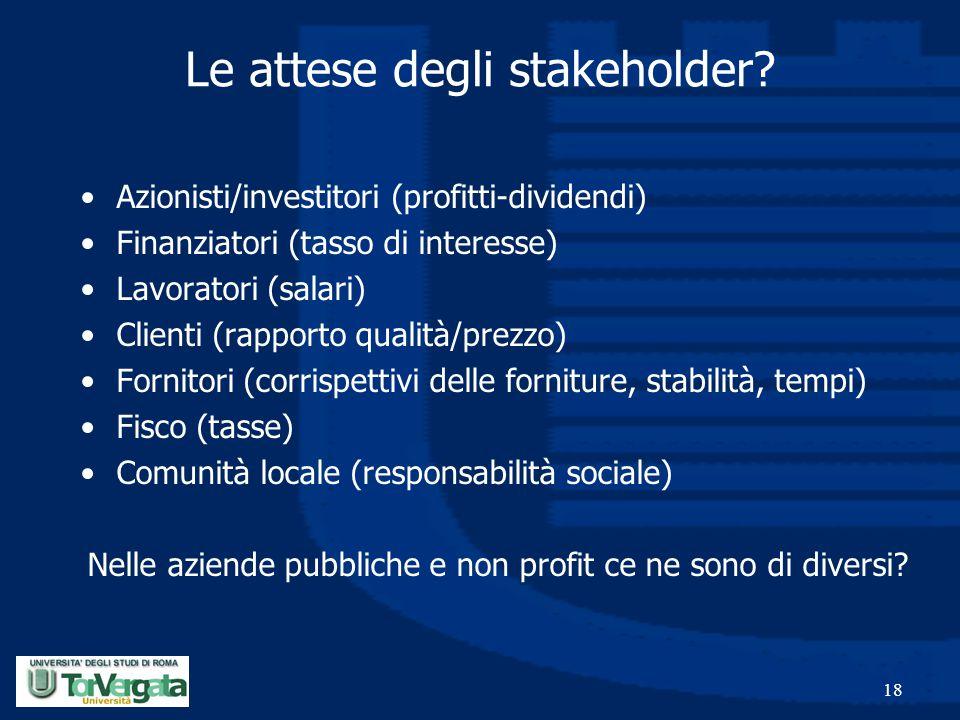 18 Le attese degli stakeholder? Azionisti/investitori (profitti-dividendi) Finanziatori (tasso di interesse) Lavoratori (salari) Clienti (rapporto qua