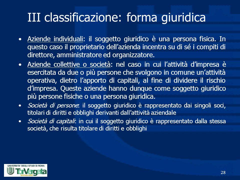 28 III classificazione: forma giuridica Aziende individuali: il soggetto giuridico è una persona fisica. In questo caso il proprietario dell'azienda i