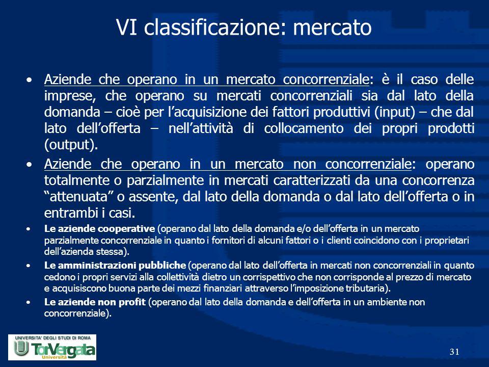 31 VI classificazione: mercato Aziende che operano in un mercato concorrenziale: è il caso delle imprese, che operano su mercati concorrenziali sia da