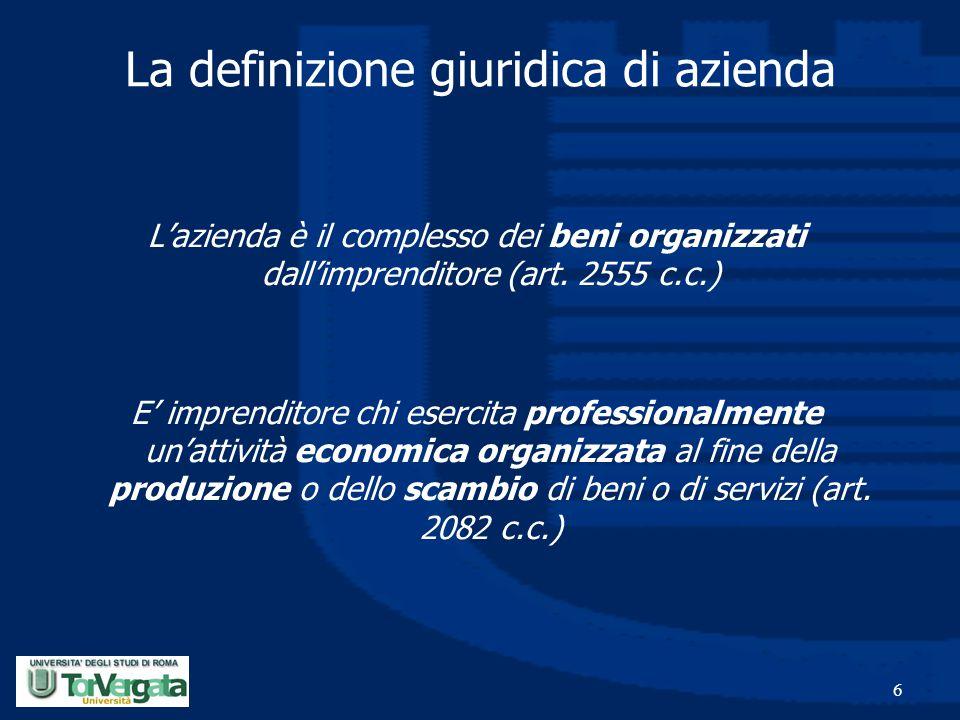 6 La definizione giuridica di azienda L'azienda è il complesso dei beni organizzati dall'imprenditore (art. 2555 c.c.) E' imprenditore chi esercita pr