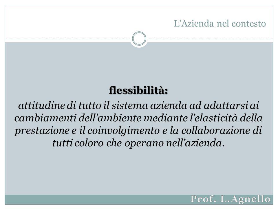 flessibilità: attitudine di tutto il sistema azienda ad adattarsi ai cambiamenti dell'ambiente mediante l'elasticità della prestazione e il coinvolgimento e la collaborazione di tutti coloro che operano nell'azienda.