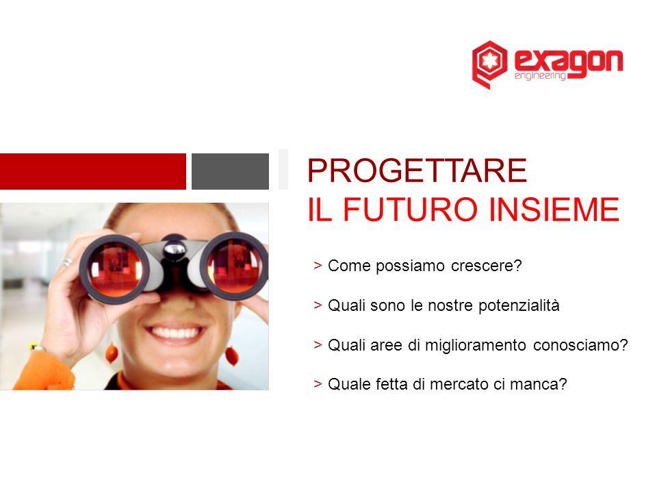PROGETTARE IL FUTURO INSIEME > Come possiamo crescere.
